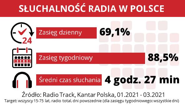 I Love Radio